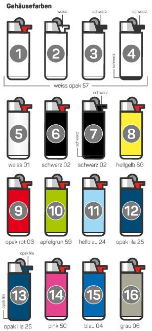 BiC J25 Mini feuerzeug Shop Bestellen Schweiz Lighter