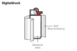 Feuerzeug Digitaldruck BiC Wrap Werbefeuerzeug Shop bestellen