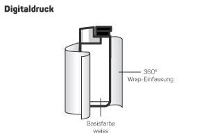 BiC Feuerzeuge online bestellen im Shop Feuerzeuge24.ch