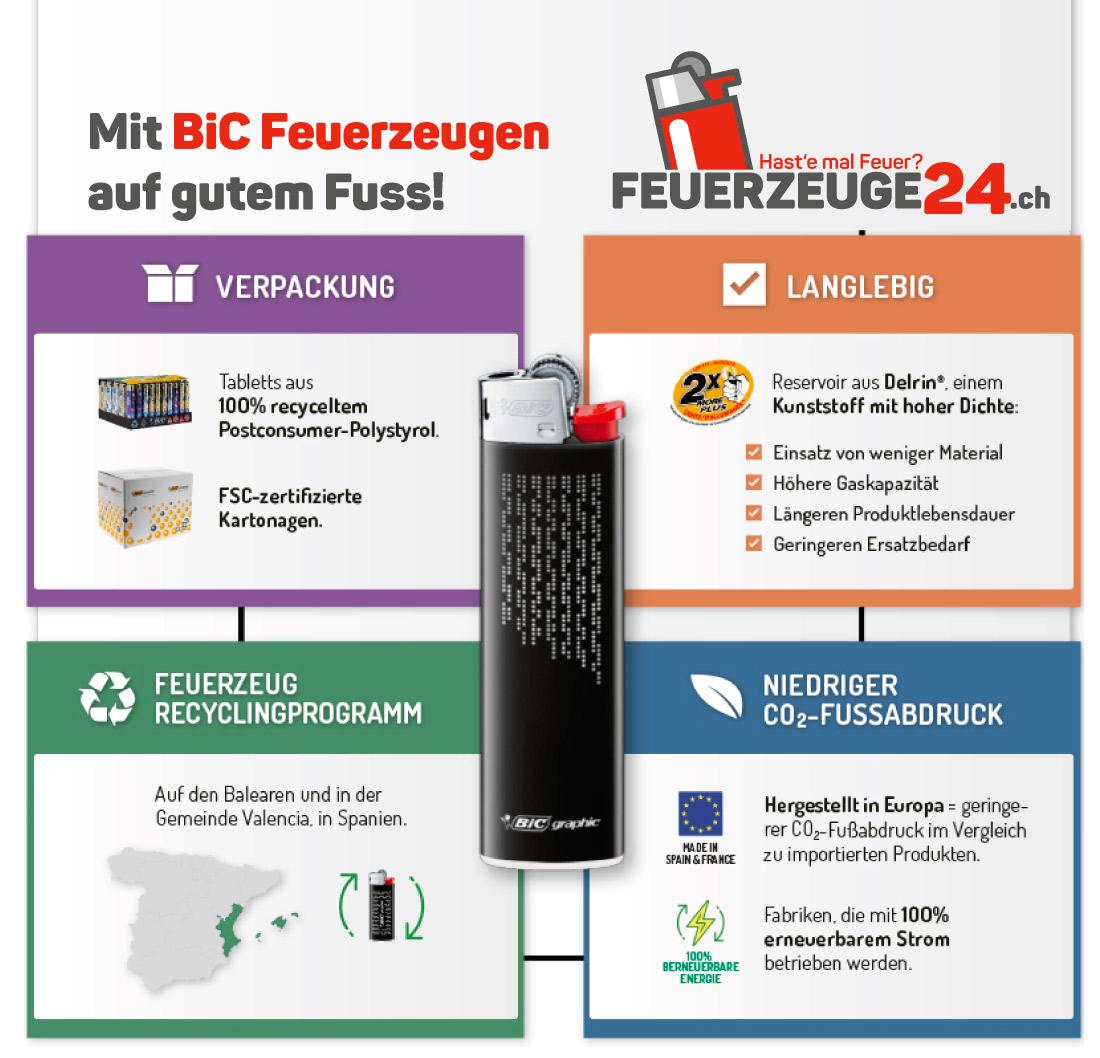 BiC Feuerzeuge sind ökologischer